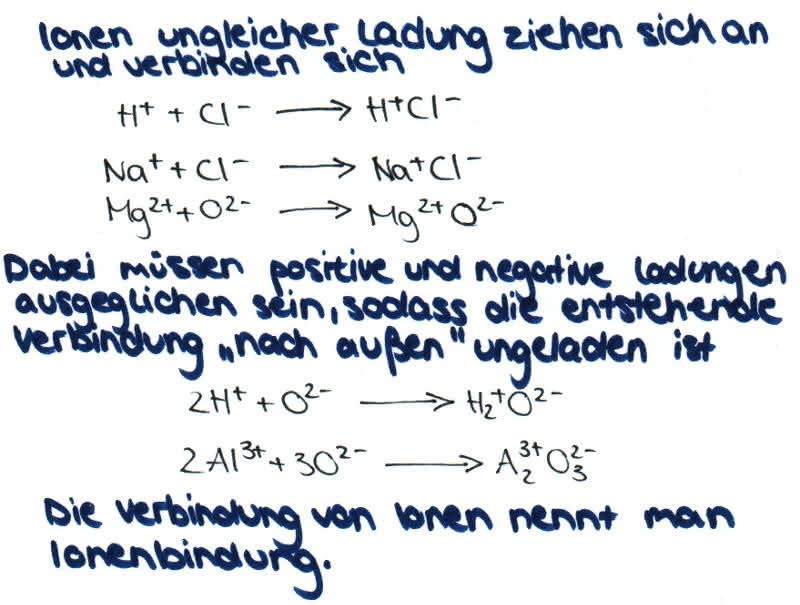 Organische Chemie Zwischenmolekulare Kräfte Und